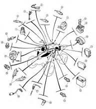 yamaha raptor atv electrical wiring diagram