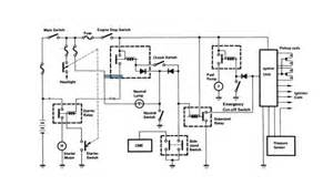 car motorcycle atv diagram ignition coil system pictures