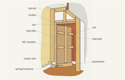 build  hidden door hidden doors  walls hidden