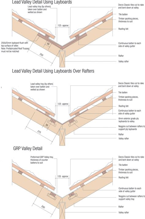 valleys for lightweight roof tiles decra roof systems