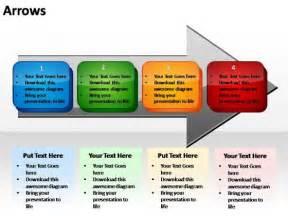layout strategy slides business strategic plan ppt essay writer