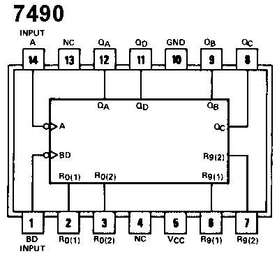 7490 ic pin diagram ic 7404 pin diagram ic get free image about wiring diagram