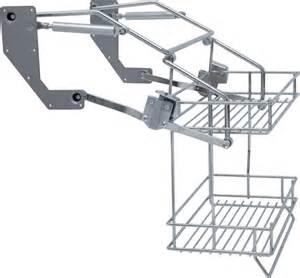 image result for pull shelf mechanism rsa