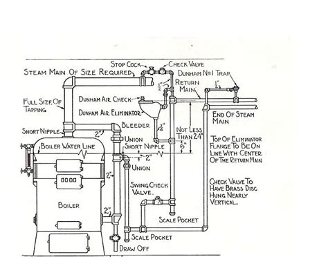 weil mclain boiler piping diagram wiring diagrams wiring