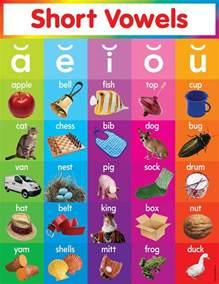 color vowel chart vowels chart tf 2517
