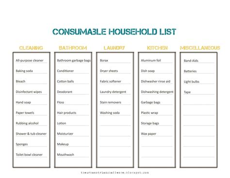 basic household items checklist the urbanstead make a consumable household list