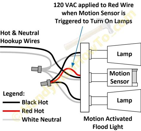 pir security light wiring diagram motion sensor within for
