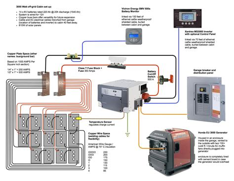 cabin solar power wiring diagram get free image about