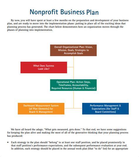 profit business plan template