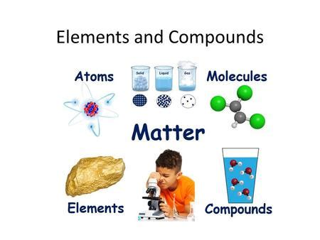 element matter organic compound notes learning goal today i will learn