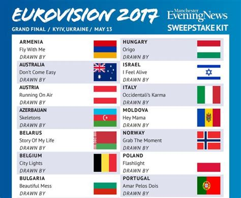 Eurovision Sweepstake 2017 - your complete eurovision 2017 scorecard and sweepstake kit download it here