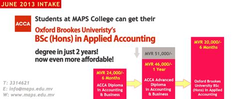Mba After Acca In Usa by Acca Advanced Diploma Course Fee Revised Maps College