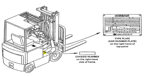nissan h20 wiring diagram nissan wiring diagram exles
