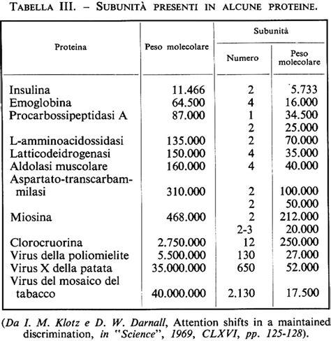 alimenti con cobalto proteine in quot enciclopedia novecento quot