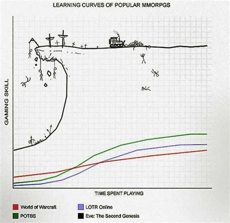 the learning curve creating a cultural framework to dismantle the school to prison pipeline books march 187 2008 187 augury musings on electronics and culture