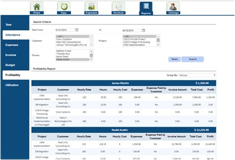 Profitability Report Template