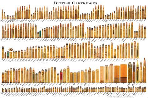 cartridge bullet poster diagrams