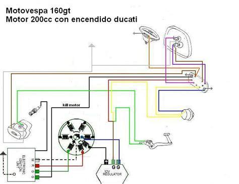 esquemas de electricidad de algunas vespas