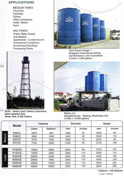 Home Interior Design Malaysia water tank commercial industrial water storage