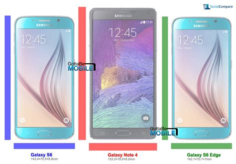 s6 edge themes for note 4 galaxy s6 vs galaxy note 4 6 most important differences