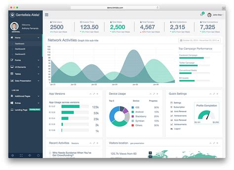 bootstrap intranet template web analytics dashboard layout and design switchbox inc