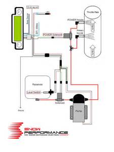 snow performance stage 3 boost cooler water methanol injection kit