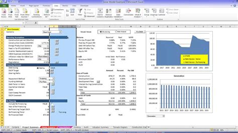 financial modelling templates solar project finance model