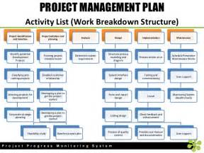Project Management Wbs Template by Project Progress Monitoring System