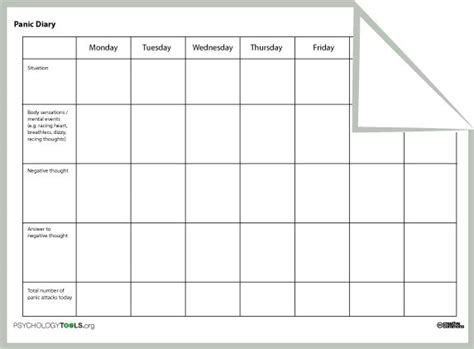 Worry Diary Template