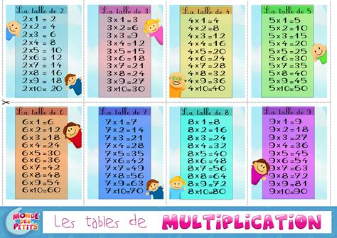 multiplication table table rabattable cuisine jeux de table de
