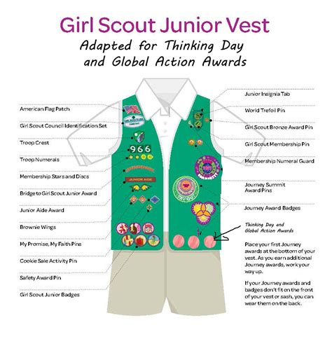 printable girl scout vest pattern where do you put thinking day and global action awards on