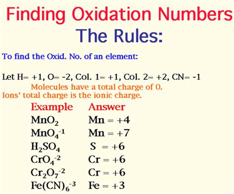 exle of oxidation chem lectures menu