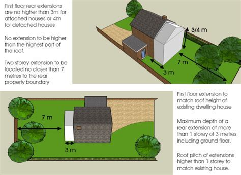 First Floor & Two Storey Extensions   Do I Need Planning