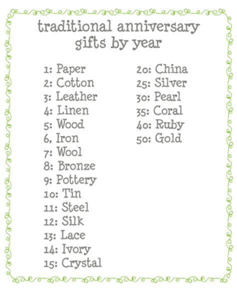 Wedding Anniversary Gift List For Each Year by Anniversary Gifts By Year Colorbee