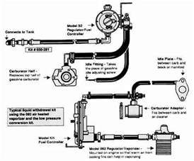 opel gt propane conversion