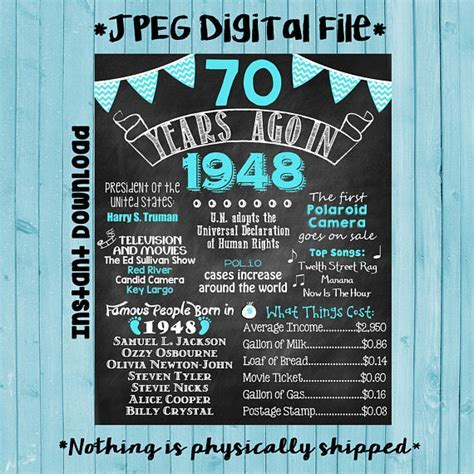 70th Birthday Chalkboard 1949 Poster 70 Years Ago in 1949