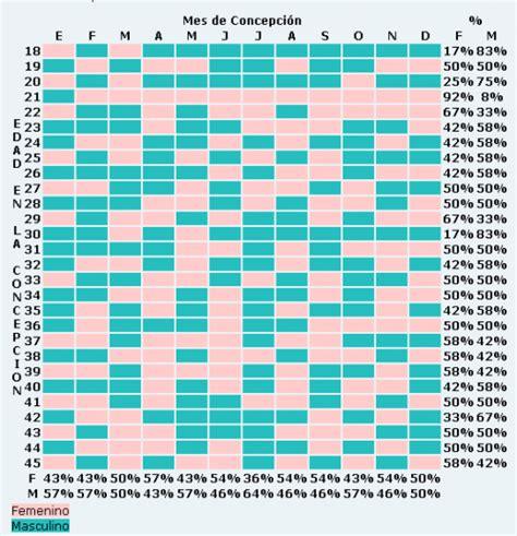 Calendario De La Chion Adopcion En Gaozhou Junio 2010