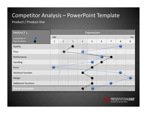 Competitor Analysis Powerpoint Templates Use This Diagram Analysis Ppt Templates
