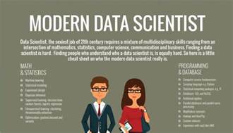Jobs Vs Careers by Junior Data Scientist Lisboa Linkedin