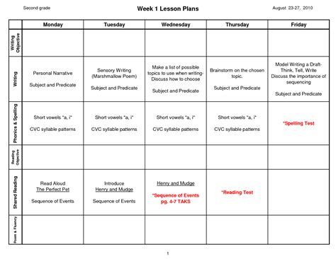 balanced literacy lesson plan template best photos of excel lesson plan template esl lesson