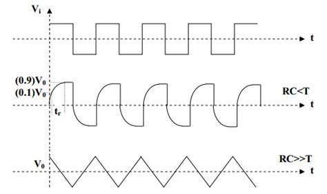 rc integrator circuits theory