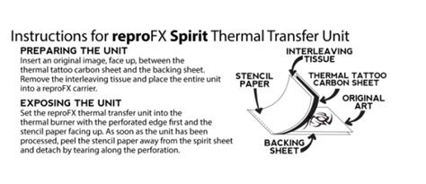 tattoo transfer paper directions how to transfer spirit 174 tattoo products behind every
