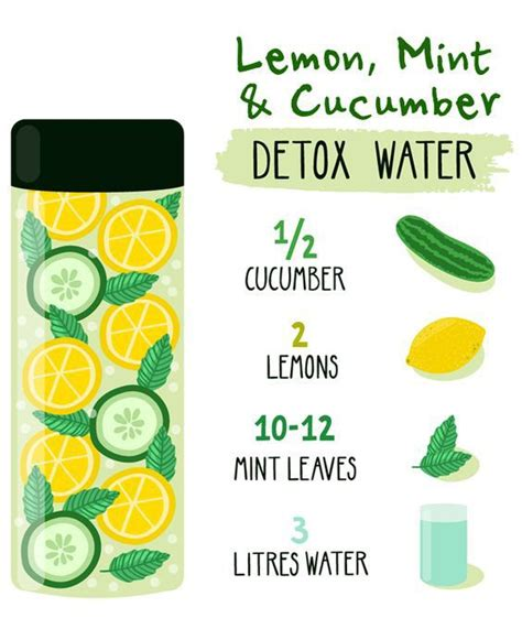 Detox Water Preparation by Best 25 Lemon Water Detox Ideas On
