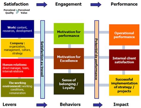 Capital Actions Modèle