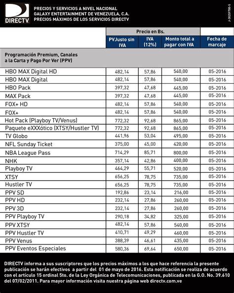Www Cuanto Es El Nuevo Aumento 2016 De La Asignacion Universal | 161 de infarto as 237 quedaron las tarifas de directv premium