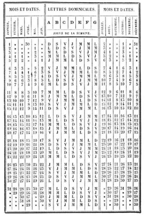 Histoire Du Calendrier Histoire Du Calendrier
