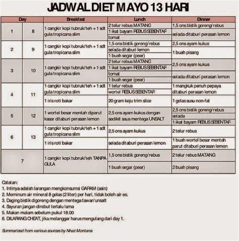 Makanan Program Diet kenapa menu makanan diet mayo uh untuk turunkan berat badan dr oz indonesia lifetime
