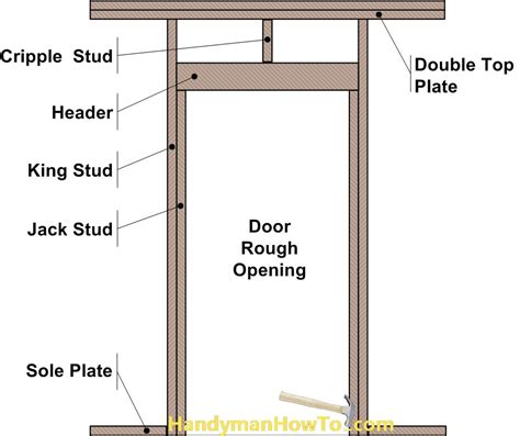 how to frame a door opening how to replace an exterior door part 2