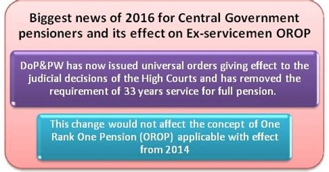 Biggest News Of 2016 For Central Government Pensioners | biggest news of 2016 for central government pensioners and