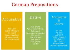 german language lessons